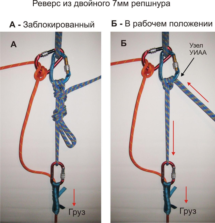 Вязание узлов в промышленном альпинизме